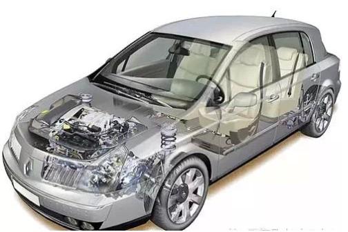 汽车配件行业MES系统解决方案