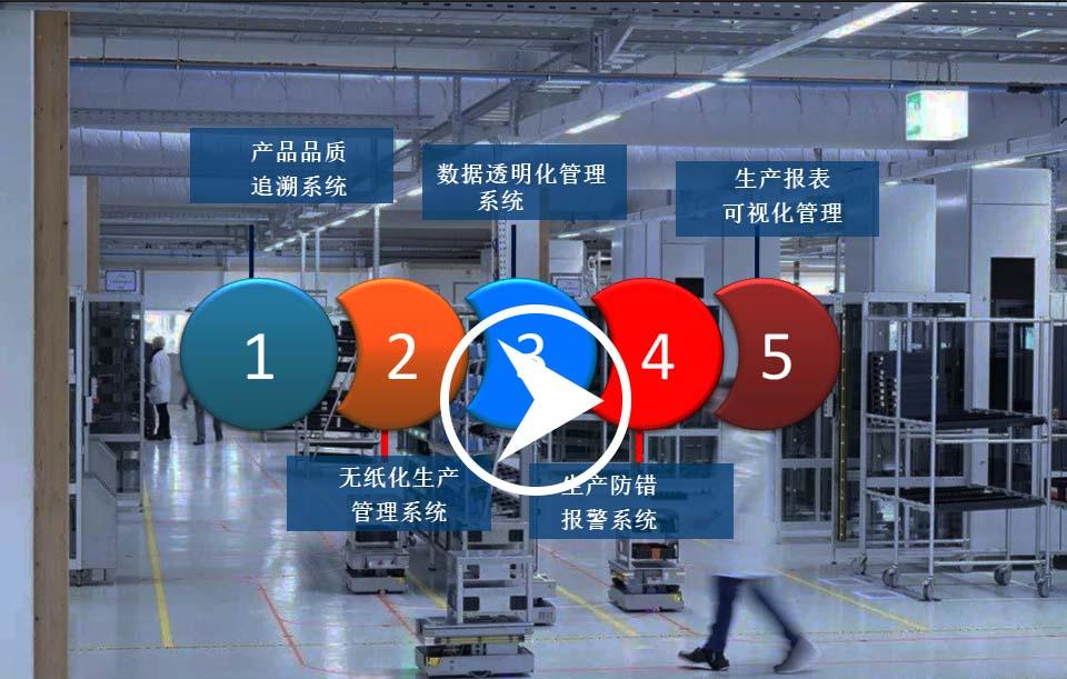 华牧MES生产制造执行系统现场